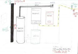 Buderus GB072 24kw lub Gb192 25kw , 2 obiegi grzewcze - projekt kotłowni