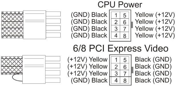 Gtx 770 4gb Problem - czarny ekran