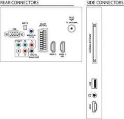 SONY BDP-S3700B i Logitech Z33 - Podłączenie głośników 2.1 do odtwarzacza blu-ra