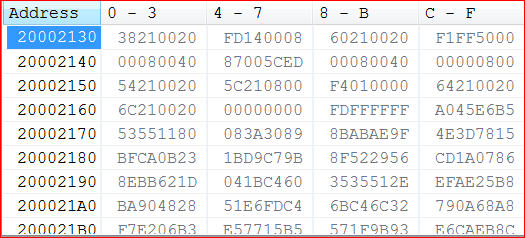 [stm32] debugowanie, resume i program l�duje w Default_Handler