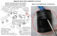 Peugeot 307 2.0 HDI ATED RHS - Kopci na jałowym/ ciężko pali / wysokie korekty