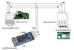 satel perfecta kabel TTL własnej roboty