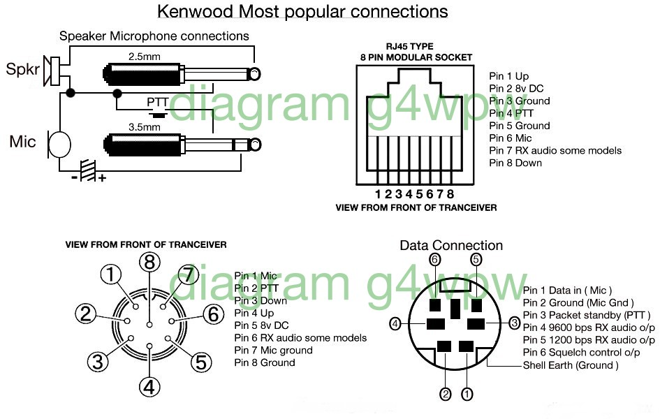File4709 together with Cb Mic Wiring Diagrams additionally Turner Mic Wiring Diagrams likewise 4 Pin Cb Wiring Diagram Saturn also Dual Light Switch Wiring Diagram. on turner microphone wiring diagram