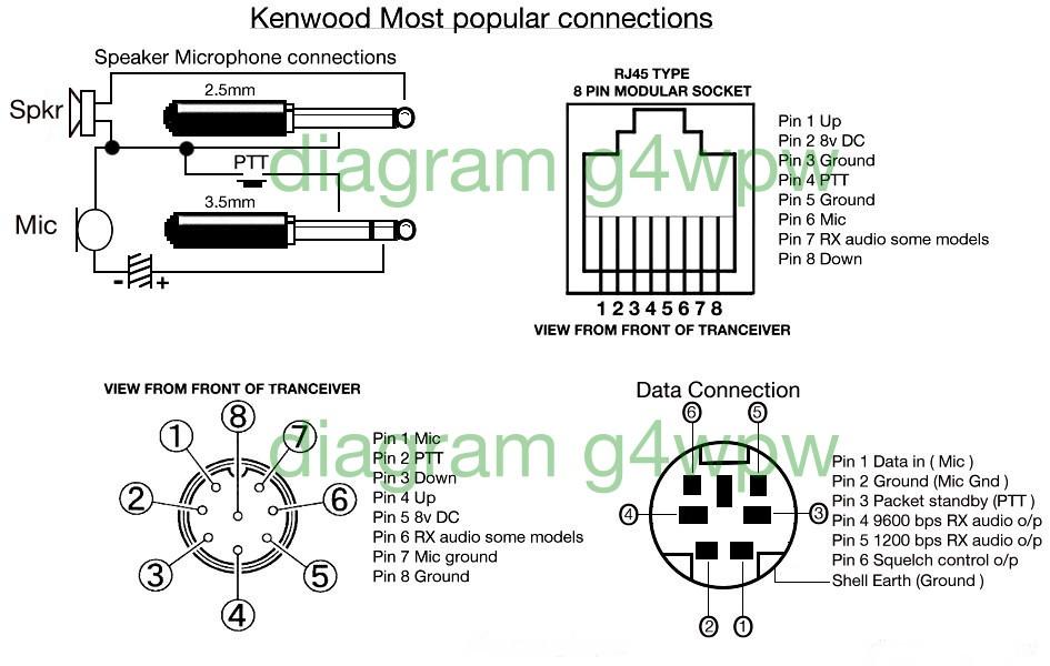 Icom Kenwood Baofeng S1 K Słuchawki I Mikro Icom Wtyk