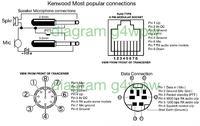 Icom Kenwood Baofeng S1 K - Słuchawki i mikro Icom (wtyk S1) do Baofeng (gniazdo