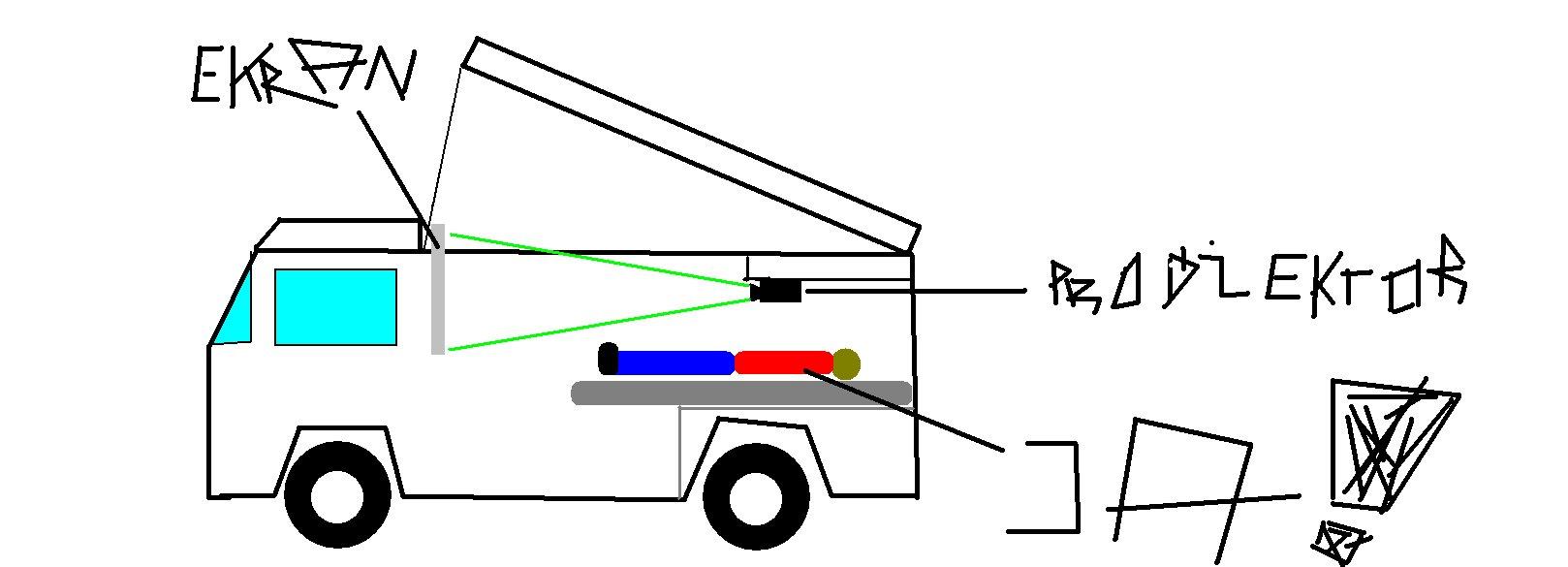 Monta� projektora w samochodzie
