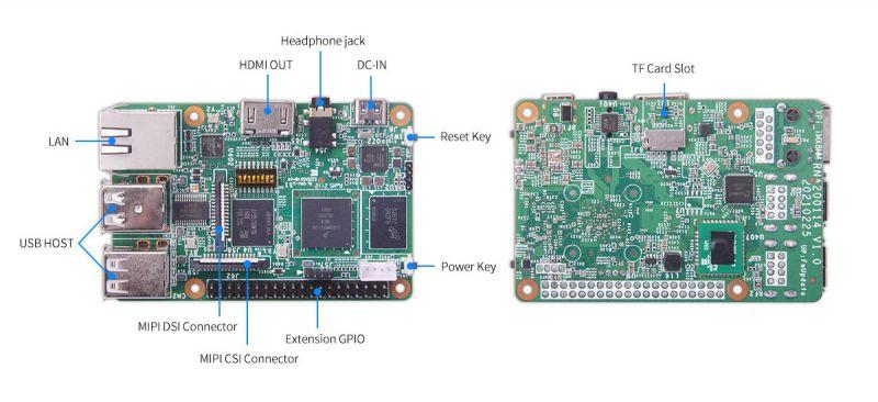 Geniatech XPI-iMX8MM moduł z procesorem NXP i.MX 8M Mini w formacie Raspberry Pi