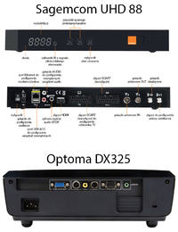 Sagemcom UHD 88 i Optoma DX325 - Jak podłączyć dekoder do projektora?
