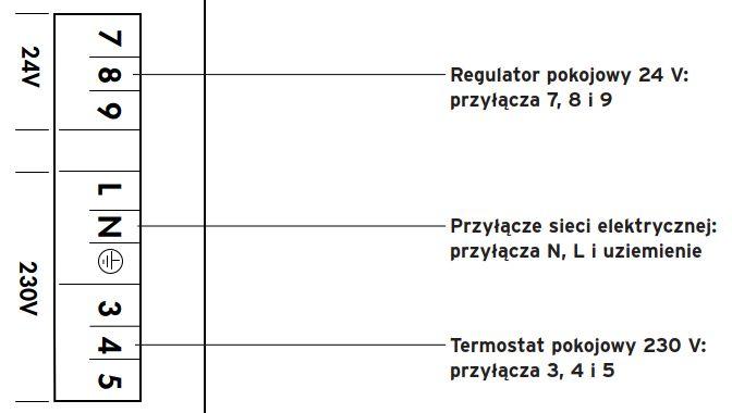 VAILLANT VUW PL 200/2-5 jaki do niego sterownik.