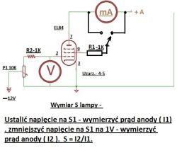 Stern Radio - Transformator wyjściowy parametry