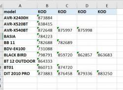 przekształcenia tabeli w excelu