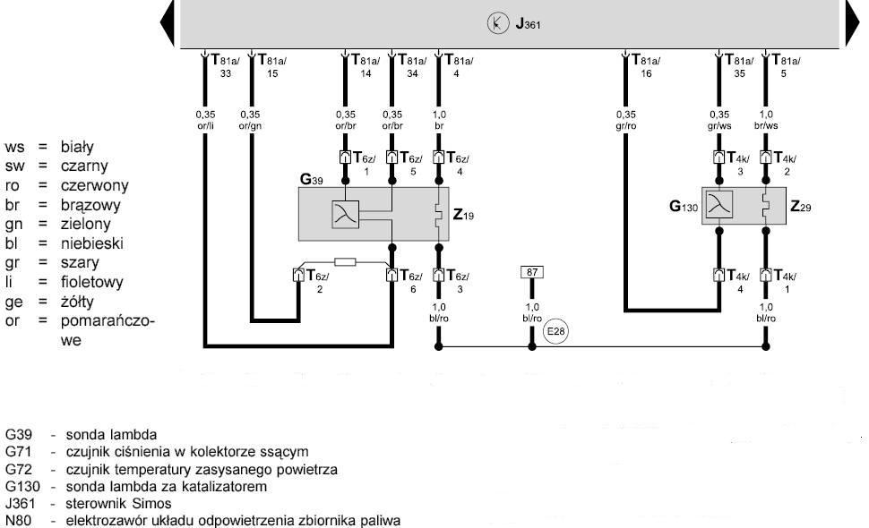 Lambda 5 przewodowa w Skodzie fabii