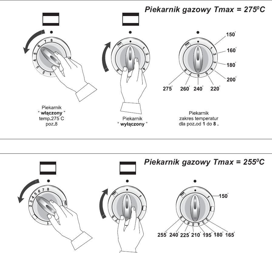 Kuchnia gazowa Amica  oznaczenia na termostacie piekarnika -> Kuchnia Gazowa Amica Supernova