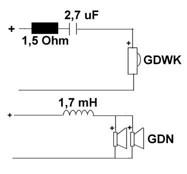 Jeszcze raz 2 x GDN 13/40/2 + i tutaj pytanie co do tego?