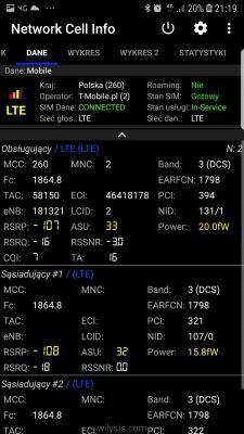 Wybór operatora do testów LTE