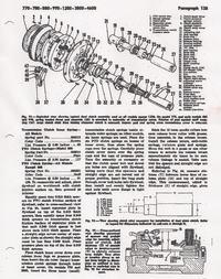 David Brown 780, regulacja sprzęgła i hamulca skrzyni