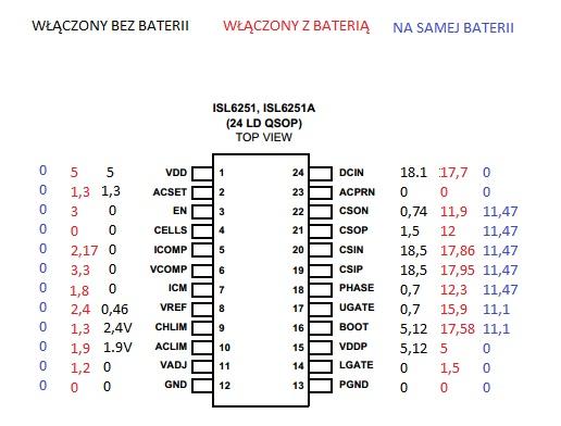 Acer 722 mb P1VE6 LA-7071P - Zwarcie podczas �adowania baterii.
