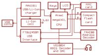 Yampp-7, odtwarzacz mp3 na karty pamięci