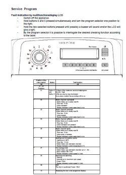 Pralka Electrolux Inspire EWT 13420W - resetowanie się programu.