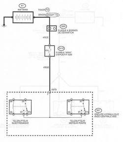Diagnoza przekaźników sterownika ABS