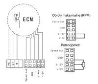 Arduino sterowanie silnikiem EC BLDC przez PWM 0-10v