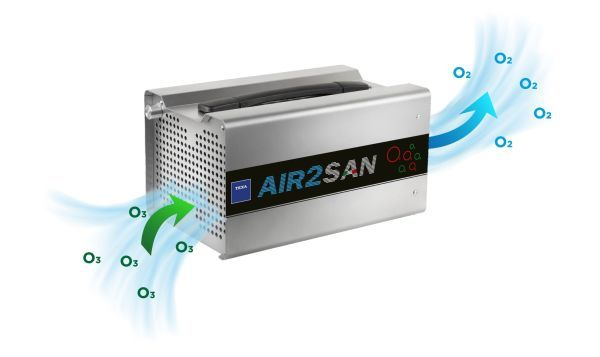 Ozonowanie pojazdu vs SARS-CoV-2