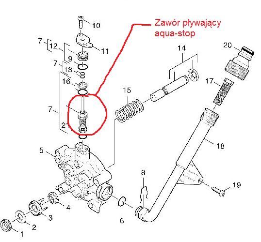 """Myjka Karcher HD720 Podaje ciśnienie """"udarowe"""""""