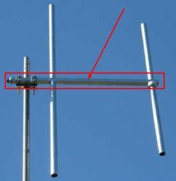 Antena GP 1/4 fali do nasłuchu.