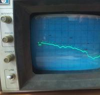 Symetryzator antenowy. Różnica pomiędzy 1-69 a 21-69