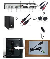 PC i cyfrowa tv na tych samych głośnikach
