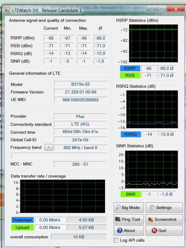 Antena do Huawei B315 spora odległość