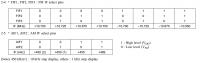 Błędne wskazania miernika częstotliwości na lc7265