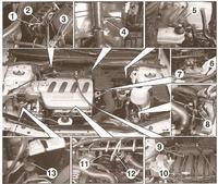 Renault scenic RX4 - Na ciepłym silniku czasami nie odpala