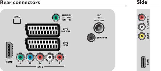 42PFL3604/12 - jaki amplituner pod wyj�cie spdif w 42PFL3604/12