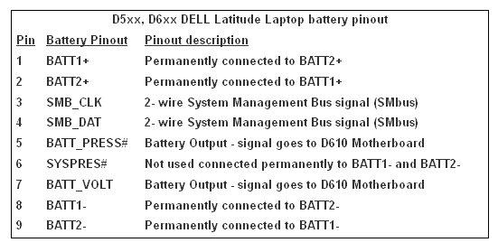 dell charger wiring diagram bateria    dell    opis z    cza baterii    dell    elektroda pl  bateria    dell    opis z    cza baterii    dell    elektroda pl
