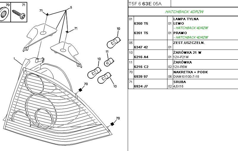 brak swiatel przeciwmgielnych ,Peugeot 307 -2,0hdi-2001r