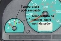 Temperatura silnika Berlingo 2.0 HDI 90 km