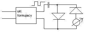 częstościomierz elektroniczny