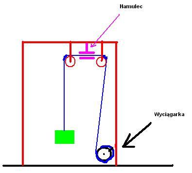 Hamulec elektromagnetyczny do wyciągarki