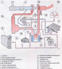 Silnik B18FT (Turbo) z Volvo440/480 dziwne zachowanie