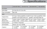 Maksymalna rozdzielczość kamer telewizji przemysłowej TVL