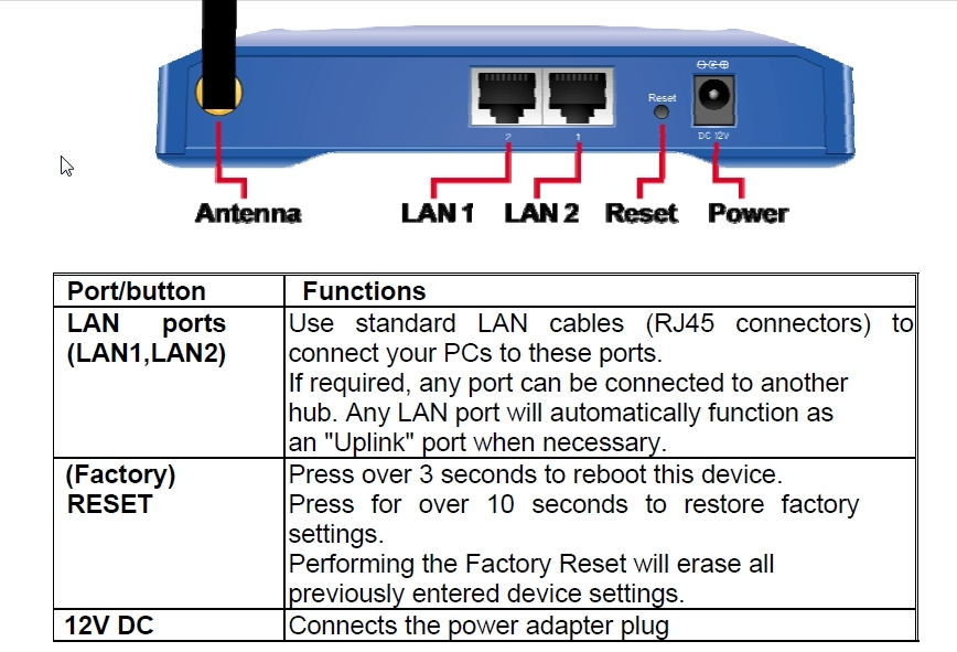 AIRLIVE WLA-5200AP DRIVERS FOR WINDOWS 10