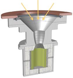Technologia i reaktor odmienią produkcję ogniw paliwowych