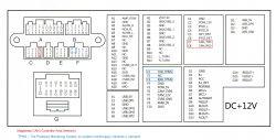Chińskie radio 2din android - Jak włączyć ustawienia wzmacniacza?