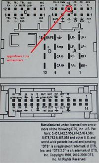 RNS 510 podłączenie wzmacniacz wzmacniacza 2 kanałowego