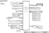 HP-15-AC033NW - Nie uruchamia się - czarny ekran i krótkie sygnały dźwiękowe