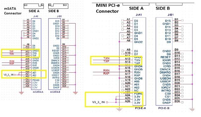 sata to usb schematic hdmi to usb schematic