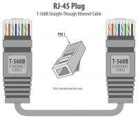 [UPC-modem Connect Box] internet WIFI max prędkością 15Kb/s, bardzo wolno chodzi