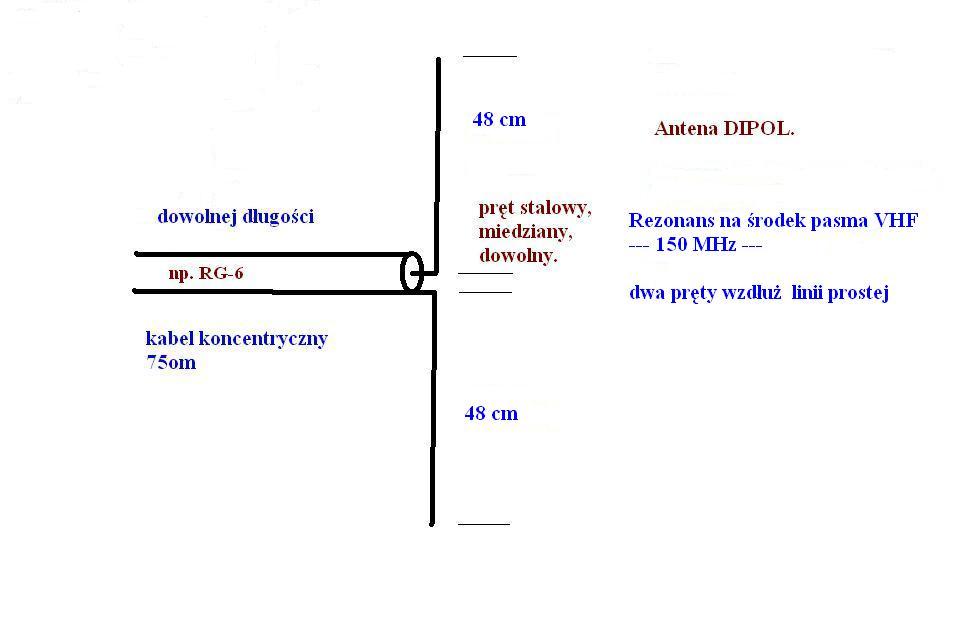 Antena do Skanera Uniden UBC69XLT-2