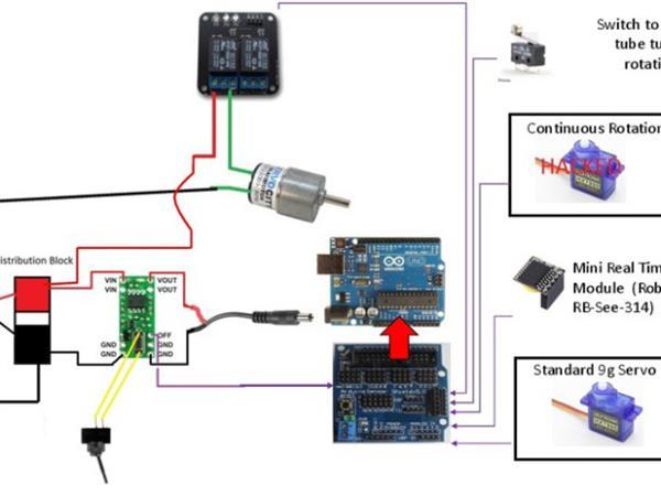 Automatyczny Karmnik Dla Psa Elektroda Pl